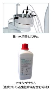 2つの水消毒システム水消毒システムによる水路管の衛生管理