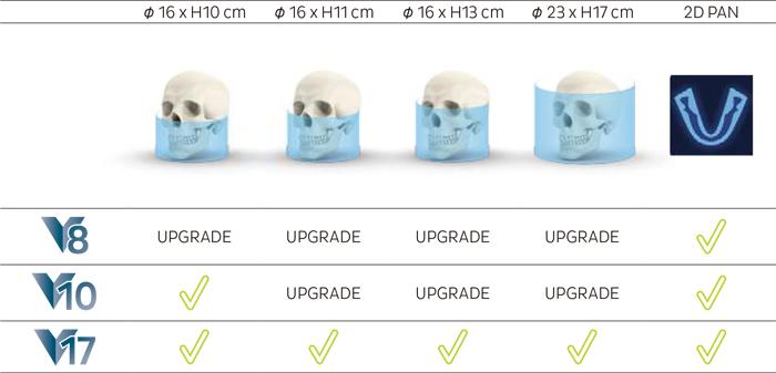 標準搭載とアップグレード表